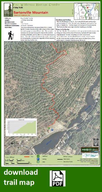 bartonville_map