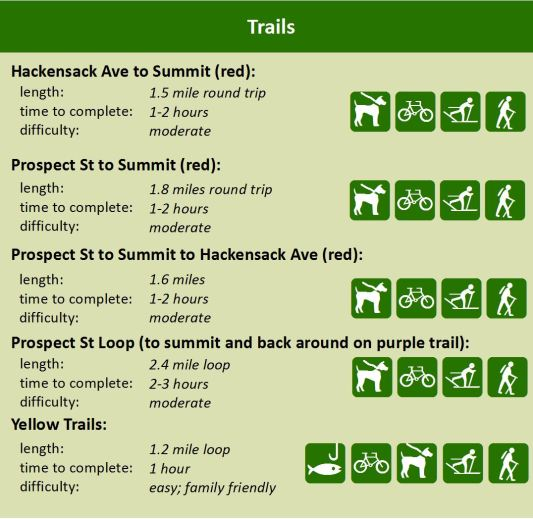hackensack_trails